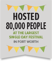 Hosted over 80,000 People